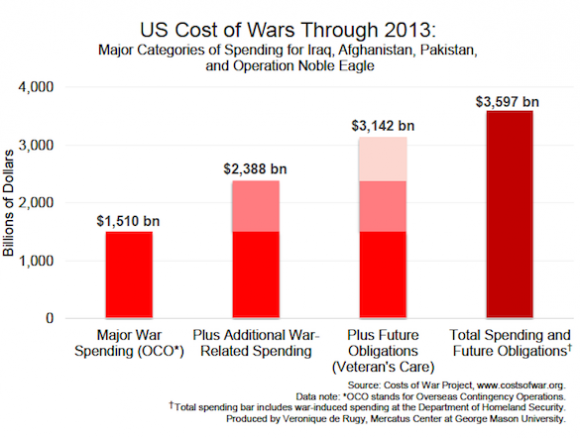 Cost of War 1 small